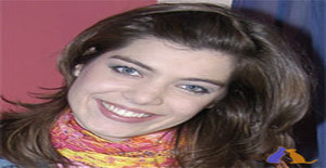 Lumelyna 36 years old I am from Blumenau/Santa Catarina, Seeking Dating Friendship with Man