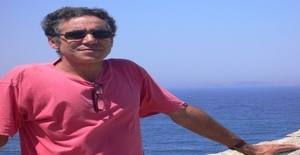 Noaro 62 years old I am from Sydney/New South Wales, Seeking Dating Friendship with Woman